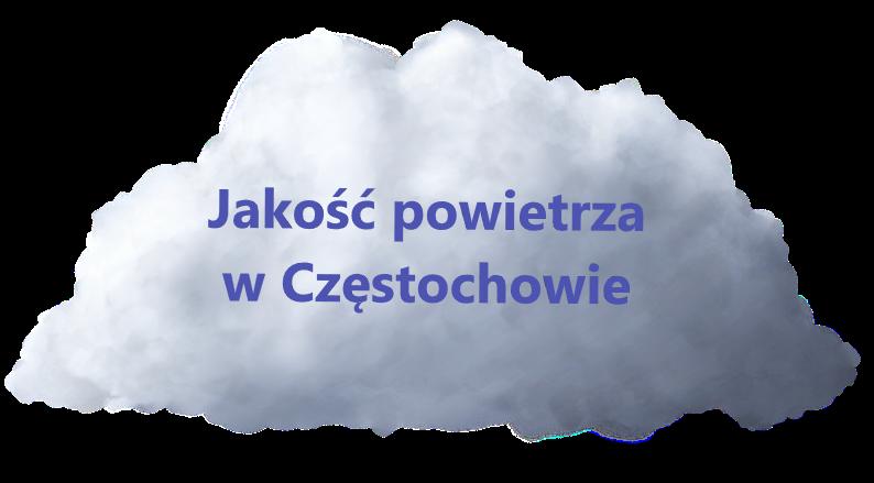 Jakość powietrza w Częstochowie